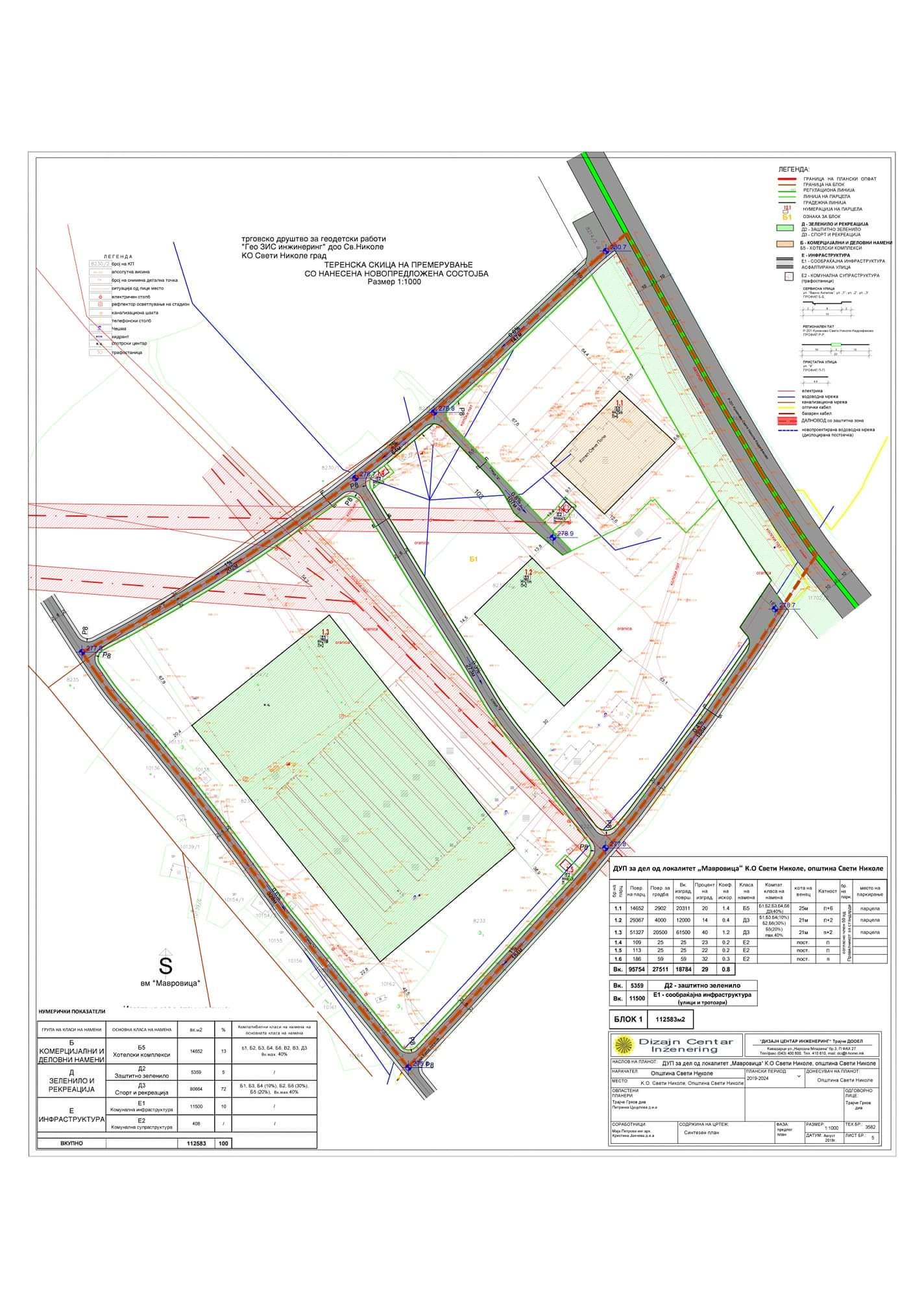 Јавна презентација и јавна анкета по Предлог план за Детален урбанистички план со намена Д3 – спорт и рекреација, локалитет Мавровица